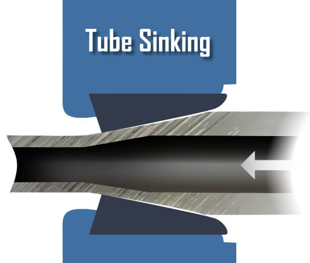 Sinking DOM Tube process without internal support of mandrel.